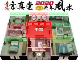 2020庚子鼠年風水_中宮
