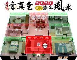 2020庚子鼠年風水_北