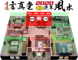 2020庚子鼠年風水_南