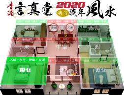 2020庚子鼠年風水_東北