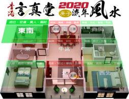 2020庚子鼠年風水_東南